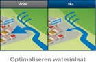Optimalisatie waterinlaat